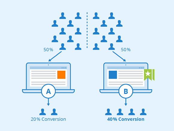 디지털마케팅 AB테스트 가설수립을 위한 데이터분석 방법