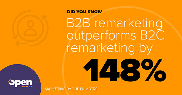 B2B remarketing