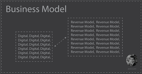 Blooming Digital Revenue Models (illustration by Julio)