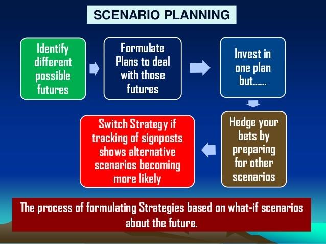 scenarioplanning.jpg